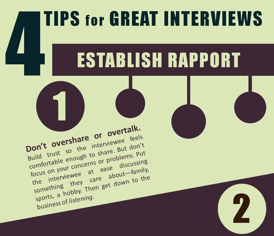 4 tips for great interviews